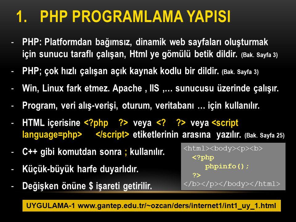- PHP: Platformdan bağımsız, dinamik web sayfaları oluşturmak için sunucu taraflı çalışan, Html ye gömülü betik dildir. (Bak. Sayfa 3) - PHP; çok hızl