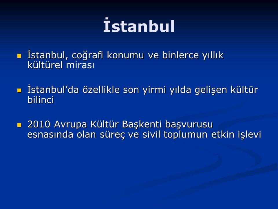 İstanbul, coğrafi konumu ve binlerce yıllık kültürel İstanbul, coğrafi konumu ve binlerce yıllık kültürel mirası İstanbul'da özellikle son yirmi yılda