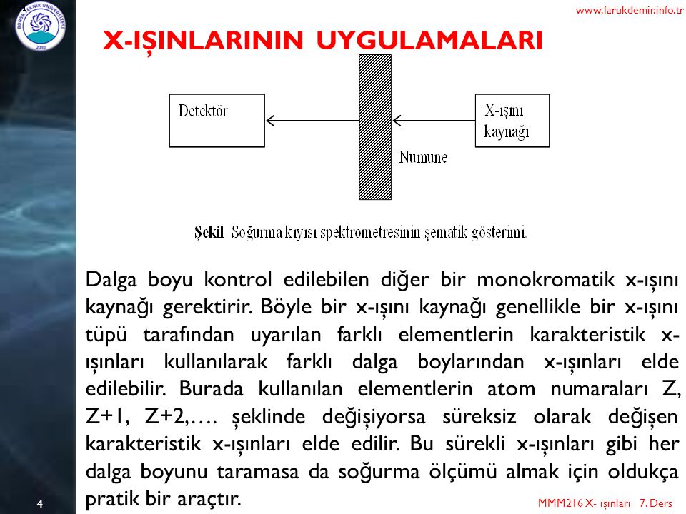 4 MMM216 X- ışınları 7. Ders www.farukdemir.info.tr X-IŞINLARININ UYGULAMALARI Dalga boyu kontrol edilebilen di ğ er bir monokromatik x-ışını kayna ğ