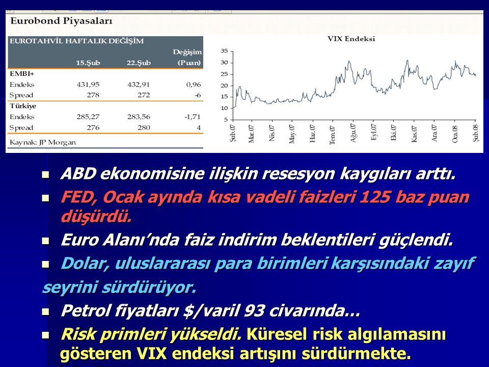 Türkiye Ekonomisindeki Son Gelişmeler