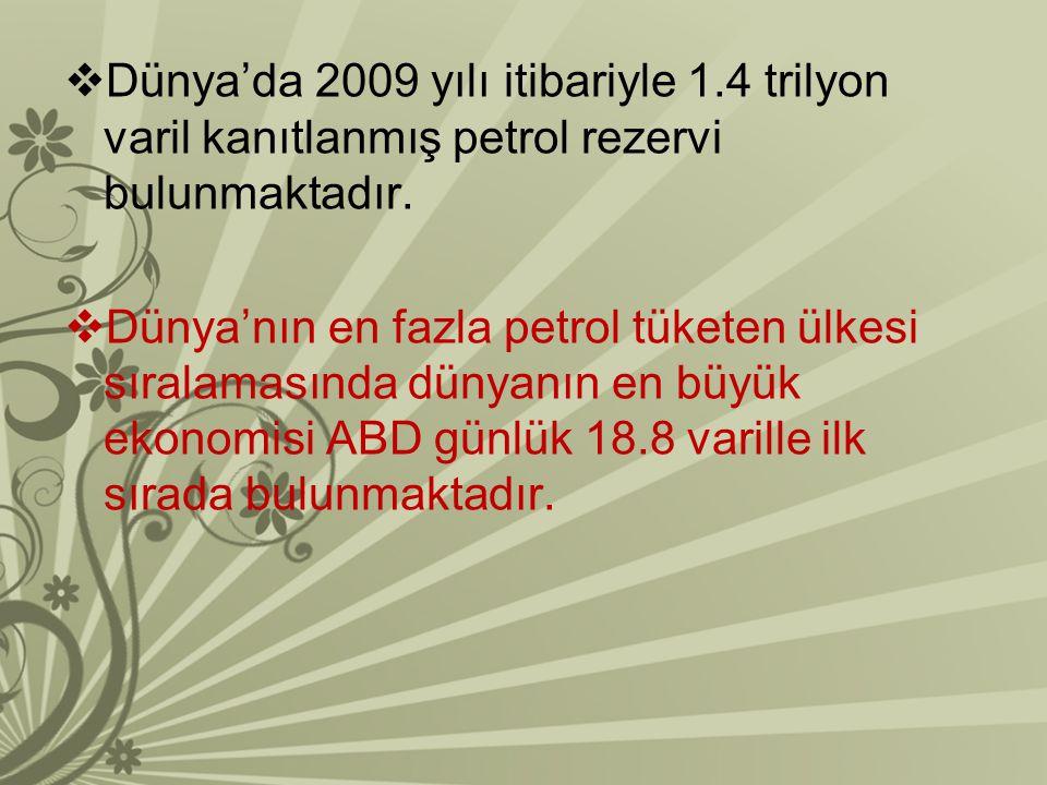  Dünya'da 2009 yılı itibariyle 1.4 trilyon varil kanıtlanmış petrol rezervi bulunmaktadır.