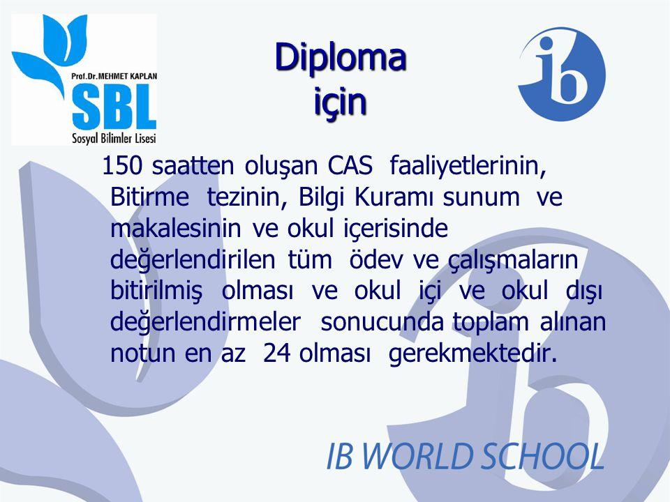 Diploma için 150 saatten oluşan CAS faaliyetlerinin, Bitirme tezinin, Bilgi Kuramı sunum ve makalesinin ve okul içerisinde değerlendirilen tüm ödev ve