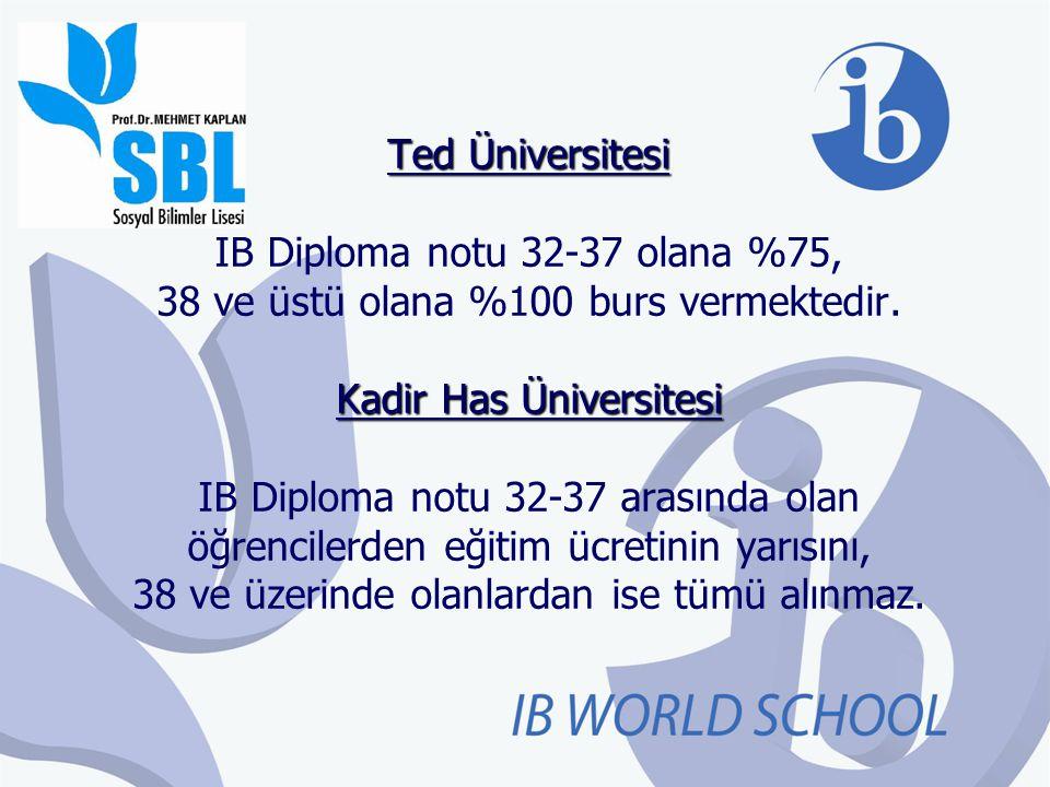 Ted Üniversitesi Kadir Has Üniversitesi Ted Üniversitesi IB Diploma notu 32-37 olana %75, 38 ve üstü olana %100 burs vermektedir. Kadir Has Üniversite