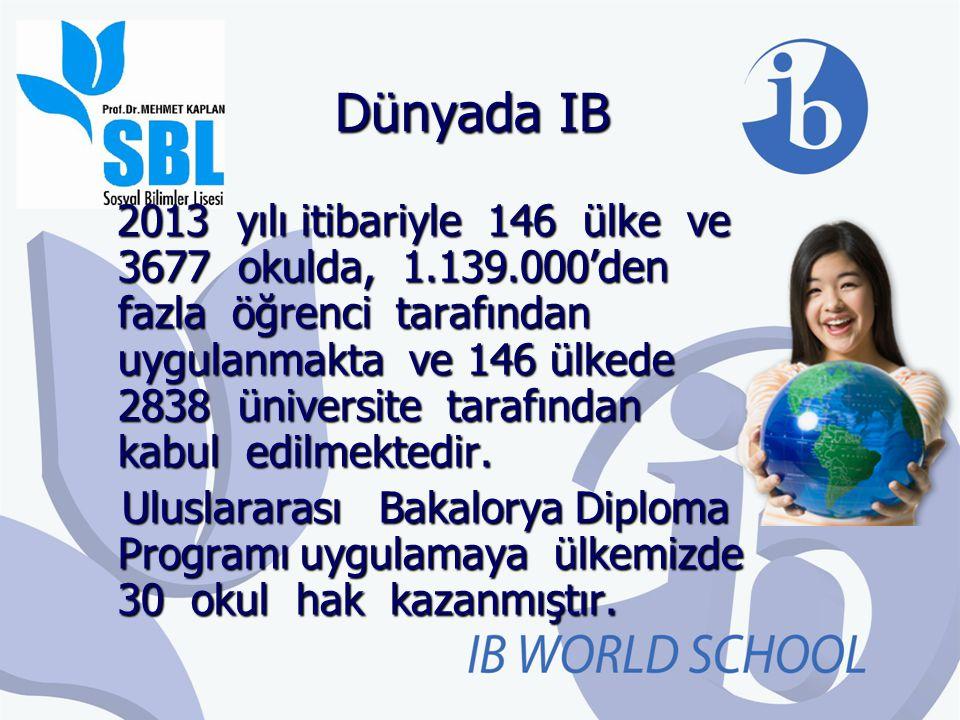 Dünyada IB 2013 yılı itibariyle 146 ülke ve 3677 okulda, 1.139.000'den fazla öğrenci tarafından uygulanmakta ve 146 ülkede 2838 üniversite tarafından