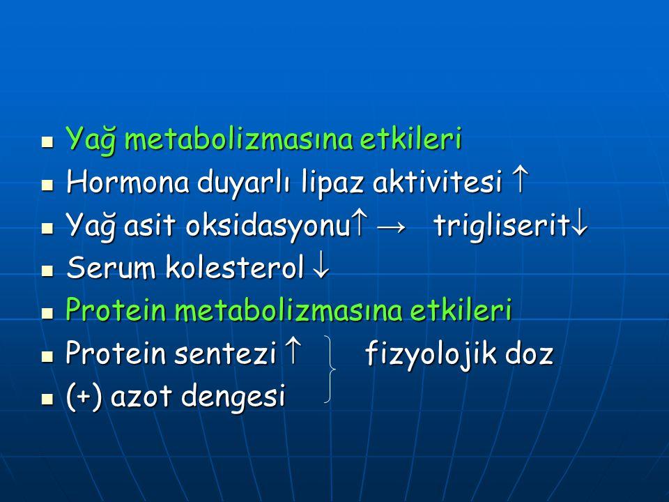 Yağ metabolizmasına etkileri Yağ metabolizmasına etkileri Hormona duyarlı lipaz aktivitesi  Hormona duyarlı lipaz aktivitesi  Yağ asit oksidasyonu 