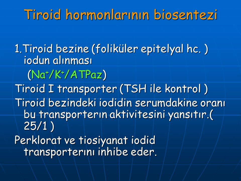Tiroid hormonlarının biosentezi 1.Tiroid bezine (foliküler epitelyal hc. ) iodun alınması (Na + /K + /ATPaz) (Na + /K + /ATPaz) Tiroid I transporter (