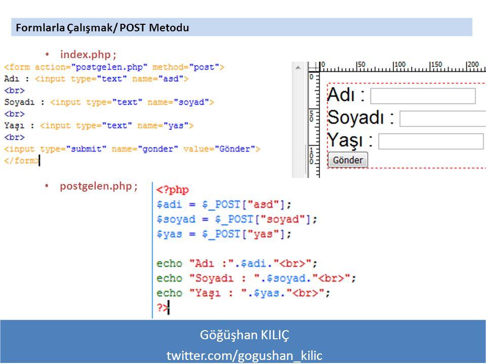 Göğüşhan KILIÇ twitter.com/gogushan_kilic Formlarla Çalışmak/ POST Metodu index.php ; postgelen.php ;