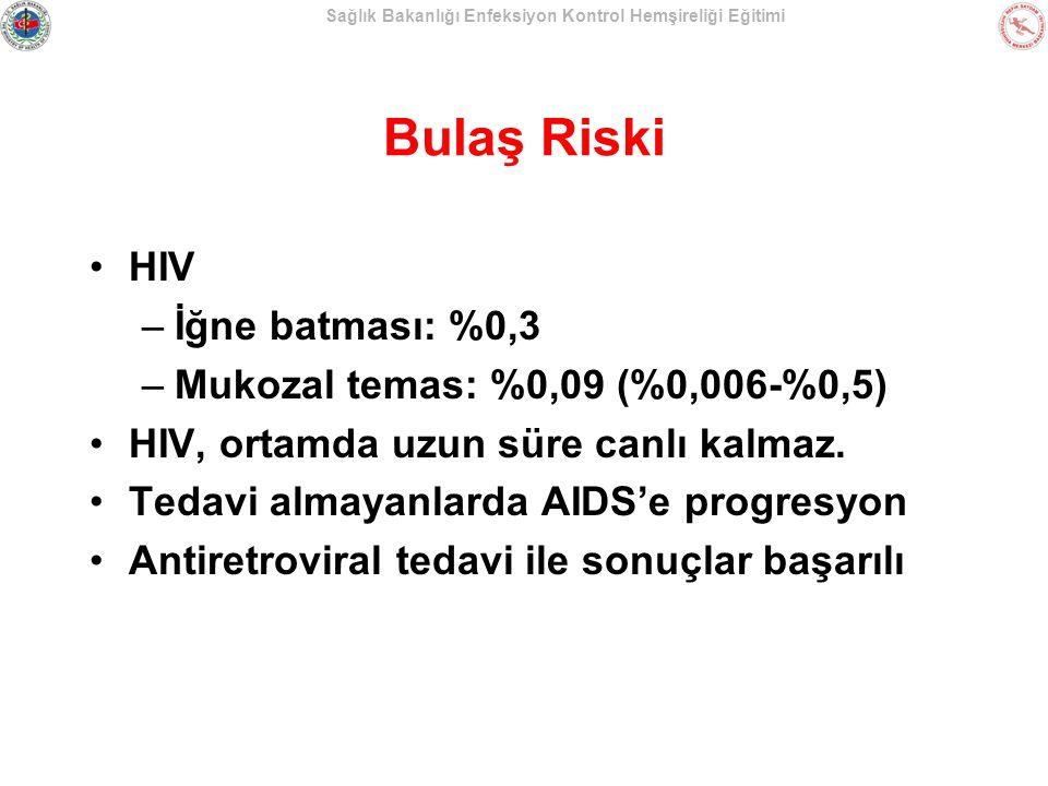 Sağlık Bakanlığı Enfeksiyon Kontrol Hemşireliği Eğitimi Bulaş Riski HIV –İğne batması: %0,3 –Mukozal temas: %0,09 (%0,006-%0,5) HIV, ortamda uzun süre