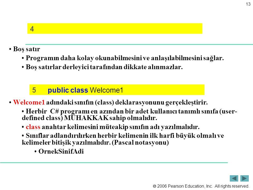  2006 Pearson Education, Inc. All rights reserved. 13 Boş satır Programın daha kolay okunabilmesini ve anlaşılabilmesini sağlar. Boş satırlar derleyi