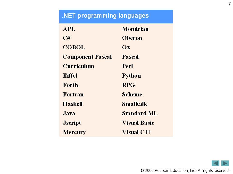 8 Microsoft Visual Studio 2008 Microsoft firmasının program geliştirme ortamıdır.