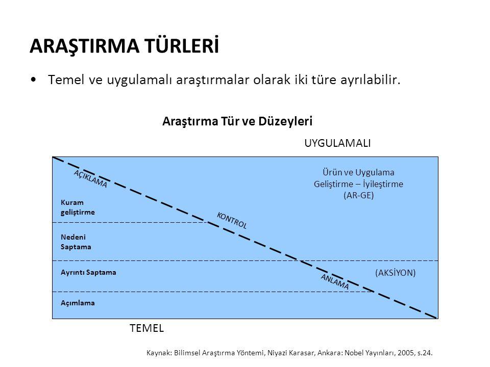 ARAŞTIRMADA NİTELİKLER VE TUTUMLAR B.