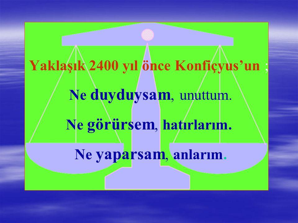 Yaklaşık 2400 yıl önce Konfiçyus'un ; Ne duyduysam, unuttum. Ne görürsem, hatırlarım. Ne yaparsam, anlarım.
