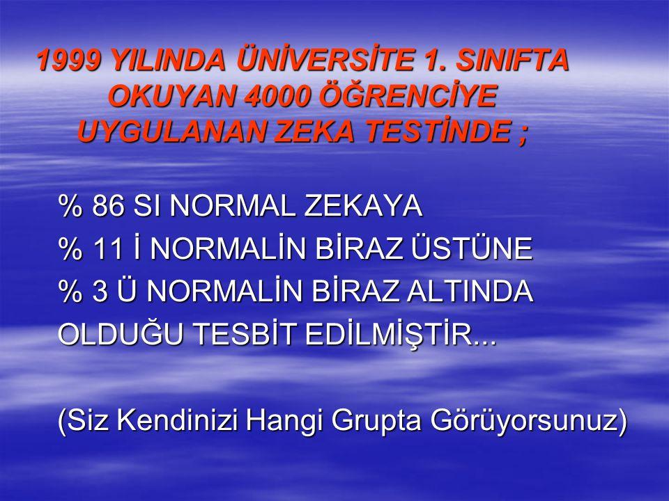 ÜNİVERSİTEYİ KAZANMANIN YOLLARI 1- İSTEMEK 2- İNANMAK 3- İNAT ETMEK 4- ÇALIŞMAK
