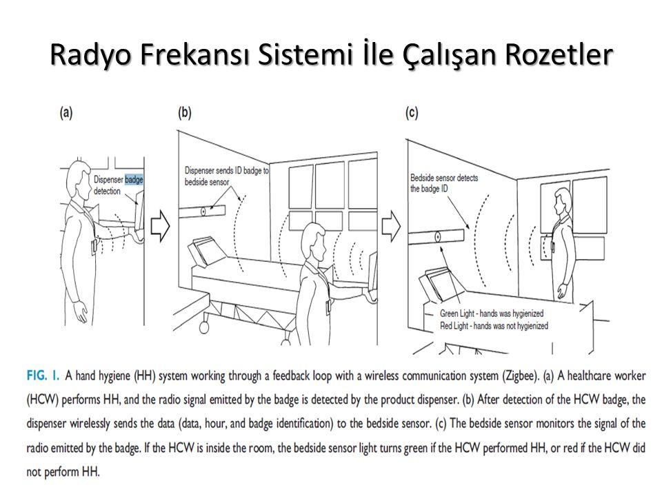 Radyo Frekansı Sistemi İle Çalışan Rozetler