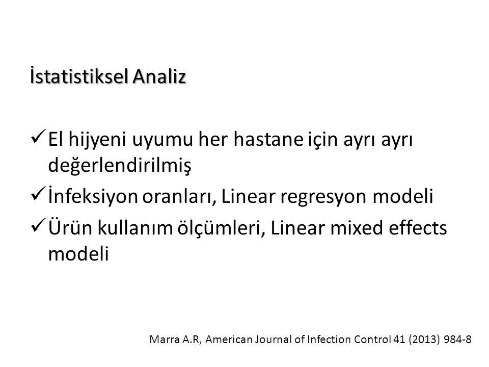 İstatistiksel Analiz El hijyeni uyumu her hastane için ayrı ayrı değerlendirilmiş İnfeksiyon oranları, Linear regresyon modeli Ürün kullanım ölçümleri, Linear mixed effects modeli Marra A.R, American Journal of Infection Control 41 (2013) 984-8