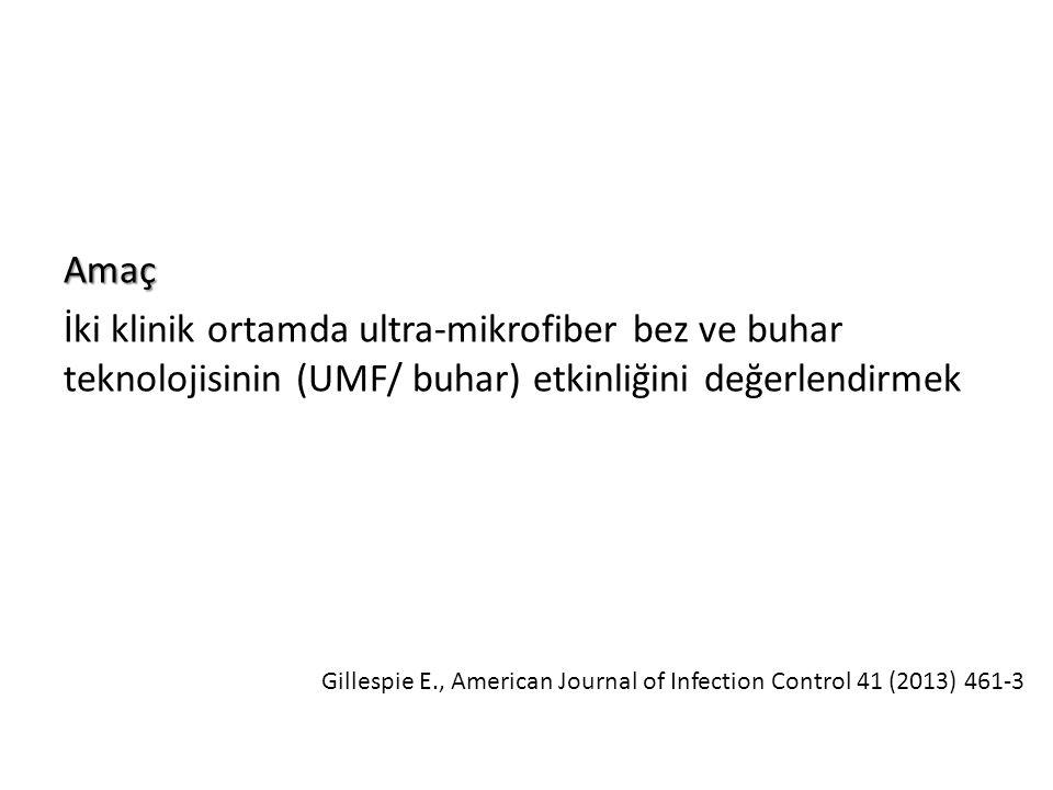 Amaç İki klinik ortamda ultra-mikrofiber bez ve buhar teknolojisinin (UMF/ buhar) etkinliğini değerlendirmek Gillespie E., American Journal of Infection Control 41 (2013) 461-3