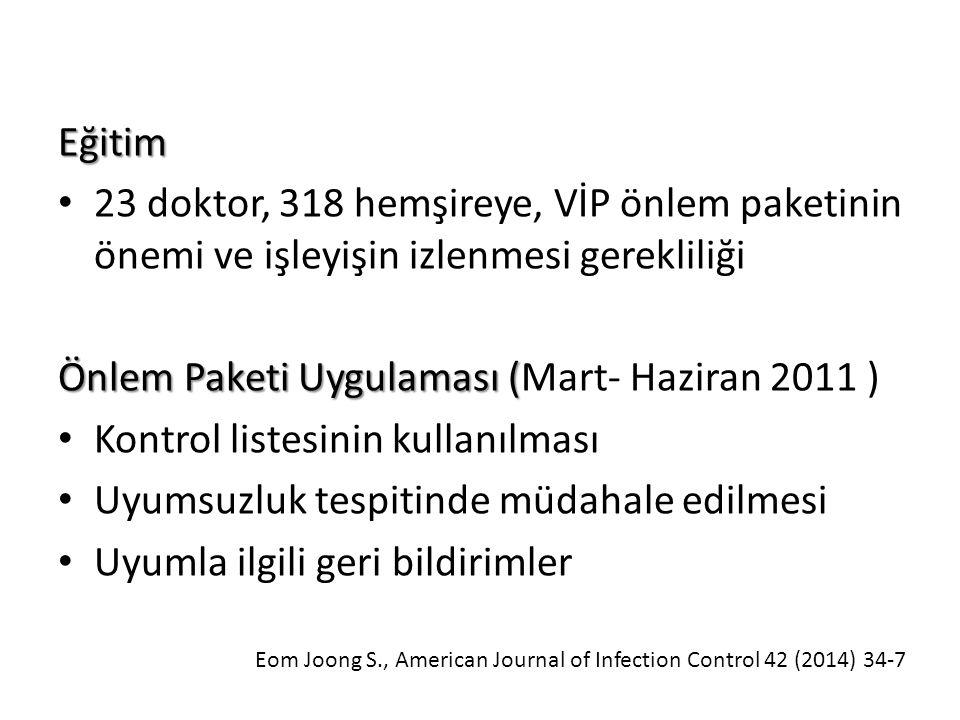 Eğitim 23 doktor, 318 hemşireye, VİP önlem paketinin önemi ve işleyişin izlenmesi gerekliliği Önlem Paketi Uygulaması ( Önlem Paketi Uygulaması (Mart- Haziran 2011 ) Kontrol listesinin kullanılması Uyumsuzluk tespitinde müdahale edilmesi Uyumla ilgili geri bildirimler Eom Joong S., American Journal of Infection Control 42 (2014) 34-7