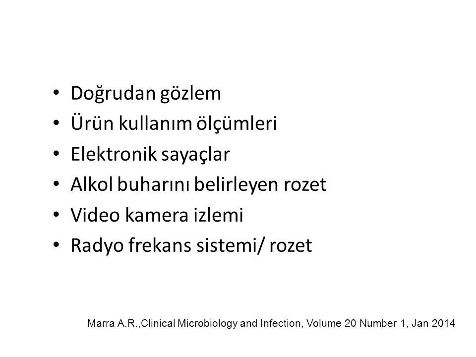 Doğrudan gözlem Ürün kullanım ölçümleri Elektronik sayaçlar Alkol buharını belirleyen rozet Video kamera izlemi Radyo frekans sistemi/ rozet Marra A.R.,Clinical Microbiology and Infection, Volume 20 Number 1, Jan 2014