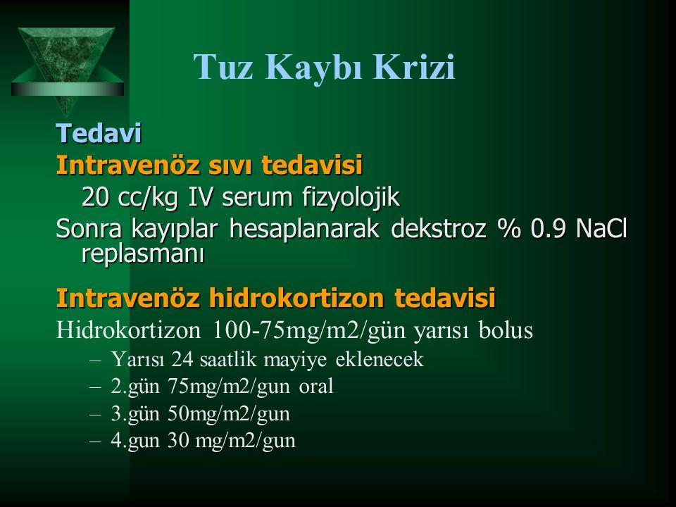 Tuz Kaybı Krizi Tedavi Intravenöz sıvı tedavisi 20 cc/kg IV serum fizyolojik Sonra kayıplar hesaplanarak dekstroz % 0.9 NaCl replasmanı Intravenöz hid