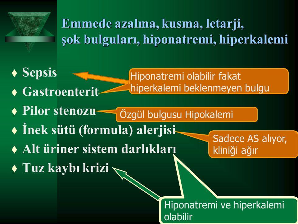 Emmede azalma, kusma, letarji, şok bulguları, hiponatremi, hiperkalemi t Sepsis t Gastroenterit t Pilor stenozu t İnek sütü (formula) alerjisi t Alt ü