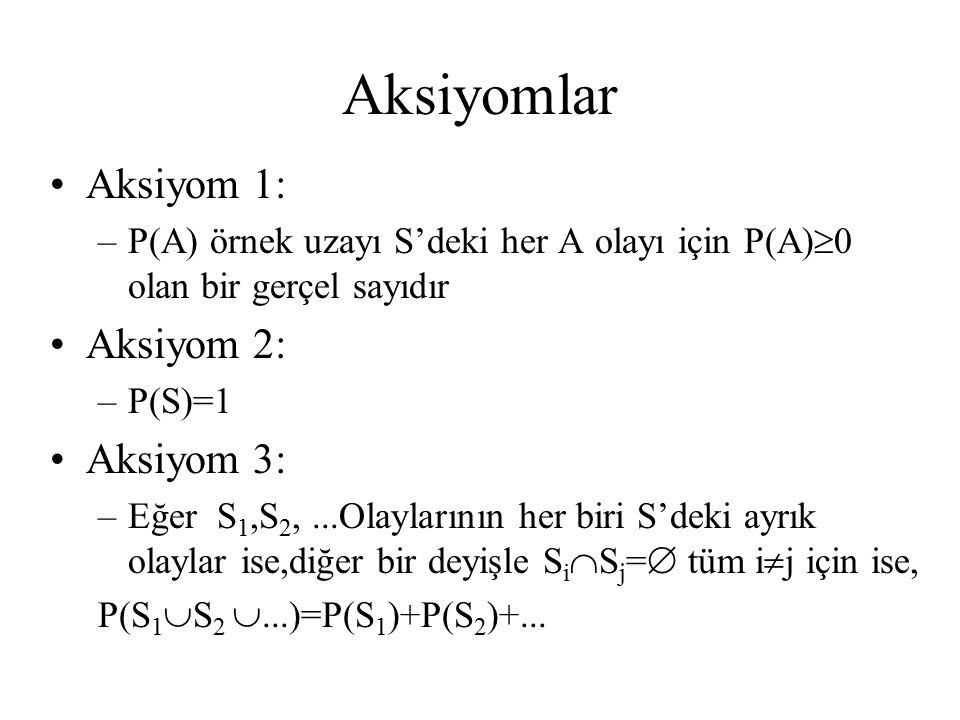 Aksiyomlar Aksiyom 1: –P(A) örnek uzayı S'deki her A olayı için P(A)  0 olan bir gerçel sayıdır Aksiyom 2: –P(S)=1 Aksiyom 3: –Eğer S 1,S 2,...Olaylarının her biri S'deki ayrık olaylar ise,diğer bir deyişle S i  S j =  tüm i  j için ise, P(S 1  S 2 ...)=P(S 1 )+P(S 2 )+...