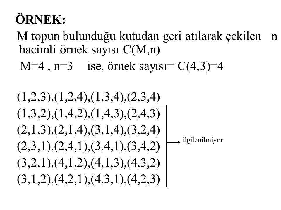 ÖRNEK: M topun bulunduğu kutudan geri atılarak çekilen n hacimli örnek sayısı C(M,n) M=4, n=3ise, örnek sayısı= C(4,3)=4 (1,2,3),(1,2,4),(1,3,4),(2,3,4) (1,3,2),(1,4,2),(1,4,3),(2,4,3) (2,1,3),(2,1,4),(3,1,4),(3,2,4) (2,3,1),(2,4,1),(3,4,1),(3,4,2) (3,2,1),(4,1,2),(4,1,3),(4,3,2) (3,1,2),(4,2,1),(4,3,1),(4,2,3) ilgilenilmiyor