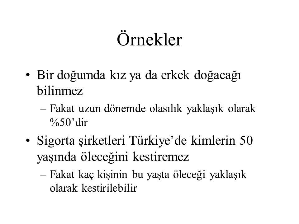 Örnekler Bir doğumda kız ya da erkek doğacağı bilinmez –Fakat uzun dönemde olasılık yaklaşık olarak %50'dir Sigorta şirketleri Türkiye'de kimlerin 50 yaşında öleceğini kestiremez –Fakat kaç kişinin bu yaşta öleceği yaklaşık olarak kestirilebilir