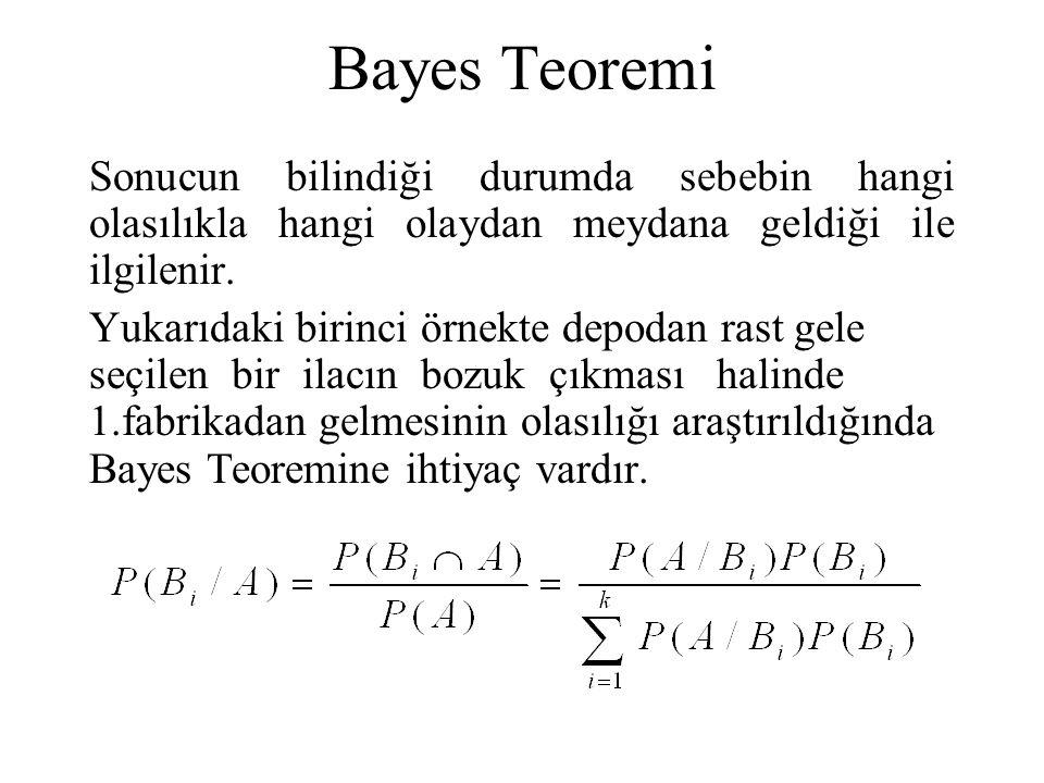 Bayes Teoremi Sonucun bilindiği durumda sebebin hangi olasılıkla hangi olaydan meydana geldiği ile ilgilenir. Yukarıdaki birinci örnekte depodan rast