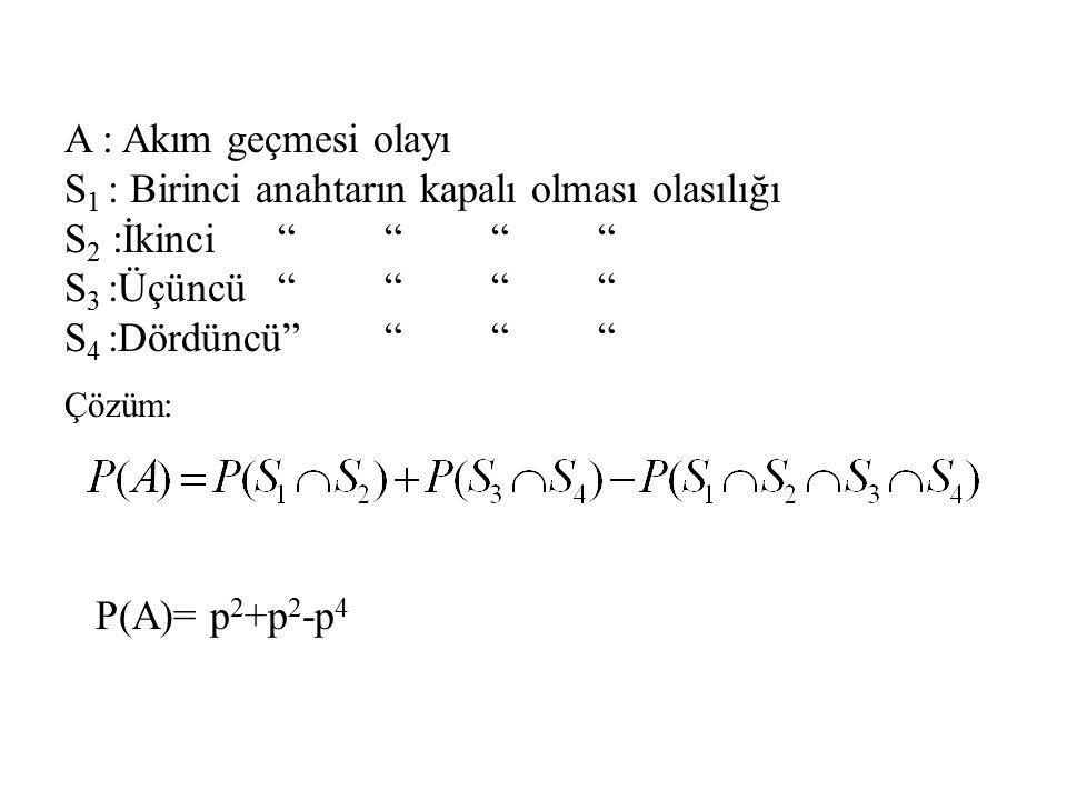 """A : Akım geçmesi olayı S 1 : Birinci anahtarın kapalı olması olasılığı S 2 :İkinci"""""""""""""""" S 3 :Üçüncü"""""""""""""""" S 4 :Dördüncü"""""""""""""""" Çözüm: P(A)= p 2 +p 2 -p 4"""