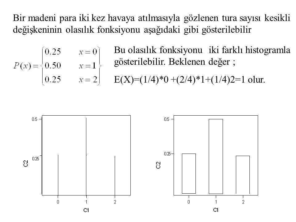 Bir madeni para iki kez havaya atılmasıyla gözlenen tura sayısı kesikli değişkeninin olasılık fonksiyonu aşağıdaki gibi gösterilebilir Bu olasılık fonksiyonu iki farklı histogramla gösterilebilir.
