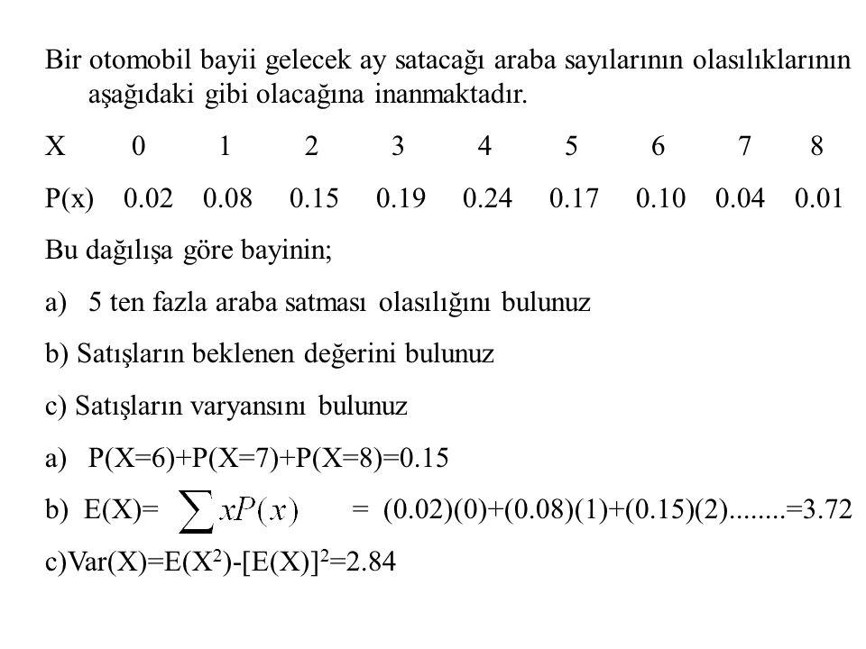Bir otomobil bayii gelecek ay satacağı araba sayılarının olasılıklarının aşağıdaki gibi olacağına inanmaktadır. X01234567 8 P(x) 0.02 0.08 0.15 0.19 0