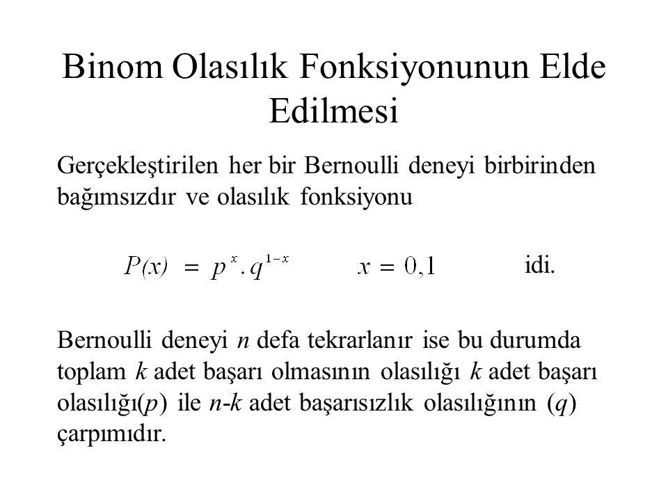 Binom Olasılık Fonksiyonunun Elde Edilmesi Gerçekleştirilen her bir Bernoulli deneyi birbirinden bağımsızdır ve olasılık fonksiyonu idi.