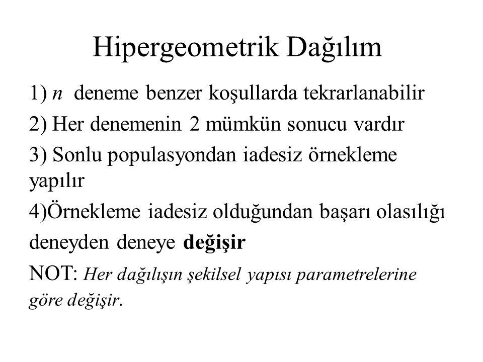 Hipergeometrik Dağılım 1) n deneme benzer koşullarda tekrarlanabilir 2) Her denemenin 2 mümkün sonucu vardır 3) Sonlu populasyondan iadesiz örnekleme yapılır 4)Örnekleme iadesiz olduğundan başarı olasılığı deneyden deneye değişir NOT: Her dağılışın şekilsel yapısı parametrelerine göre değişir.