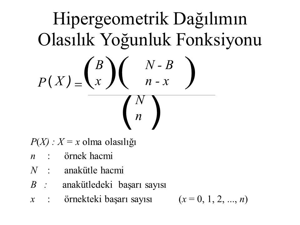 Hipergeometrik Dağılımın Olasılık Yoğunluk Fonksiyonu P(X) : X = x olma olasılığı n:örnek hacmi N:anakütle hacmi B : anakütledeki başarı sayısı x:örnekteki başarı sayısı (x = 0, 1, 2,..., n) P X ) ( )( ) BxBx (  ( ) N - B n - x NnNn