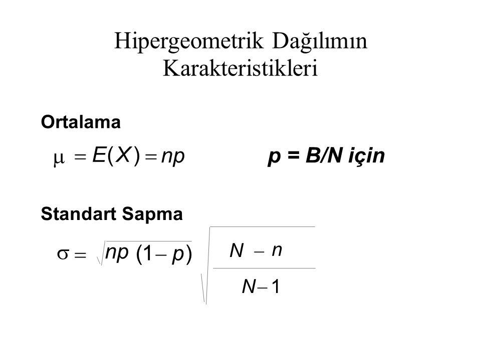 Hipergeometrik Dağılımın Karakteristikleri Ortalama Standart Sapma   EX np p = B/N için np p   () ()1 N n N   1