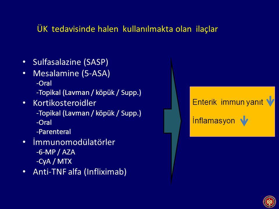 Sulfasalazine (SASP) Mesalamine (5-ASA) -Oral -Topikal (Lavman / köpük / Supp.) Kortikosteroidler -Topikal (Lavman / köpük / Supp.) -Oral -Parenteral İmmunomodülatörler -6-MP / AZA -CyA / MTX Anti-TNF alfa (Infliximab) ÜK tedavisinde halen kullanılmakta olan ilaçlar Enterik immun yanıt İnflamasyon