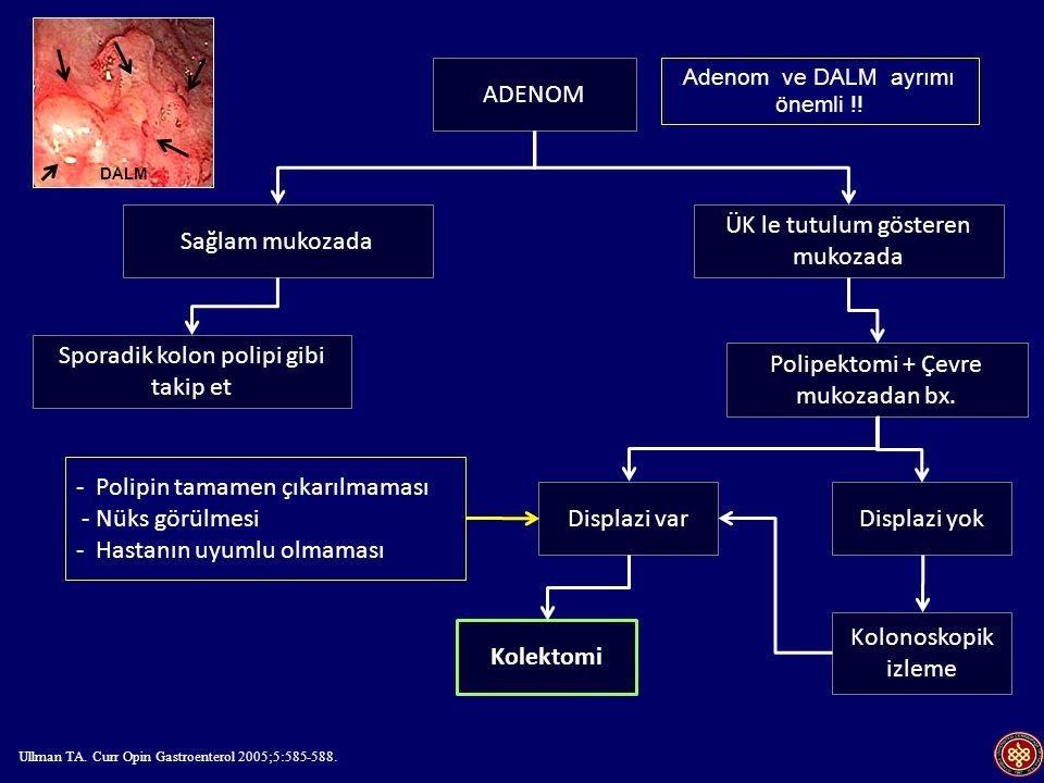 ADENOM Sağlam mukozada Displazi yok Sporadik kolon polipi gibi takip et ÜK le tutulum gösteren mukozada Displazi var Polipektomi + Çevre mukozadan bx.