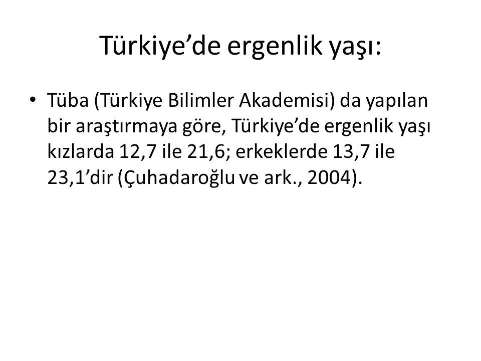 Türkiye'de ergenlik yaşı: Tüba (Türkiye Bilimler Akademisi) da yapılan bir araştırmaya göre, Türkiye'de ergenlik yaşı kızlarda 12,7 ile 21,6; erkekler