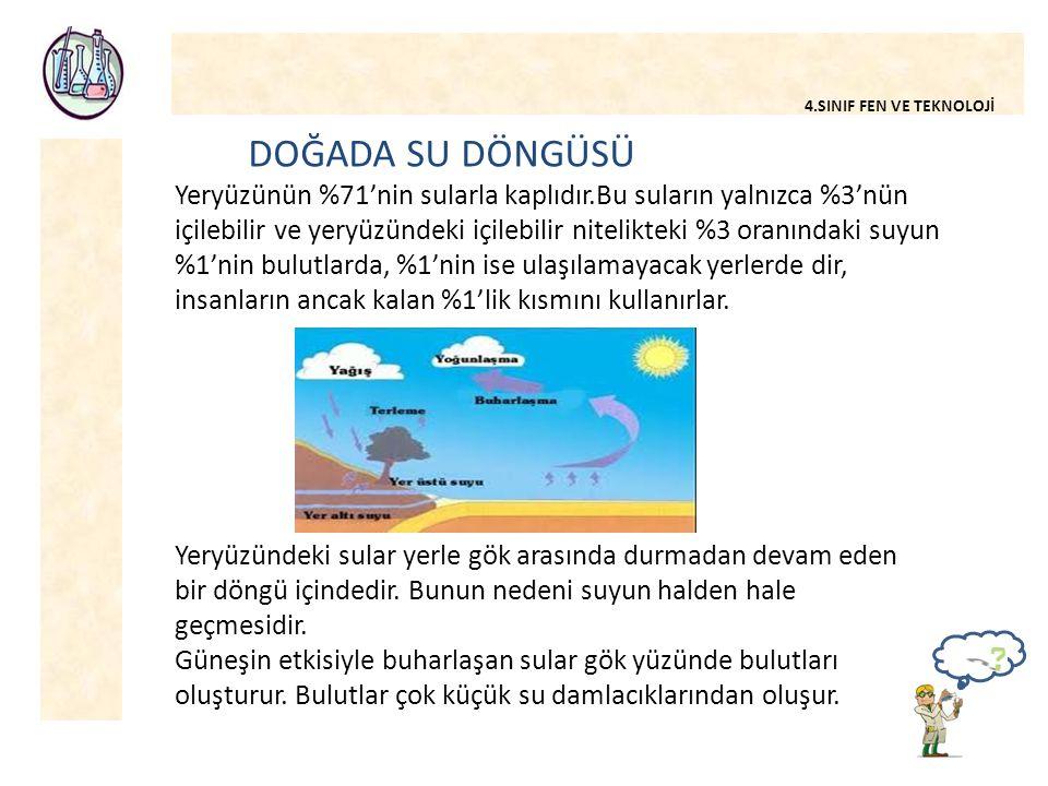 4.SINIF FEN VE TEKNOLOJİ DOĞADA SU DÖNGÜSÜ Yeryüzünün %71'nin sularla kaplıdır.Bu suların yalnızca %3'nün içilebilir ve yeryüzündeki içilebilir nitelikteki %3 oranındaki suyun %1'nin bulutlarda, %1'nin ise ulaşılamayacak yerlerde dir, insanların ancak kalan %1'lik kısmını kullanırlar.