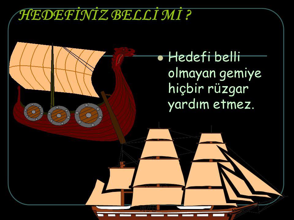 HEDEFİNİZ BELLİ Mİ ? Hedefi belli olmayan gemiye hi ç bir r ü zgar yardım etmez.