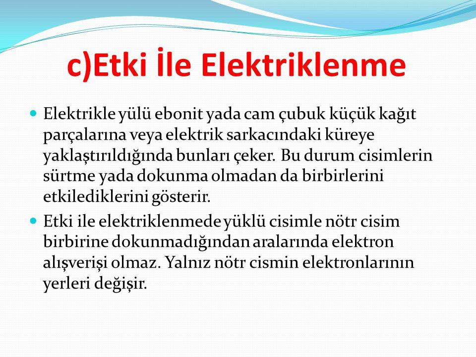 c)Etki İle Elektriklenme Elektrikle yülü ebonit yada cam çubuk küçük kağıt parçalarına veya elektrik sarkacındaki küreye yaklaştırıldığında bunları çe