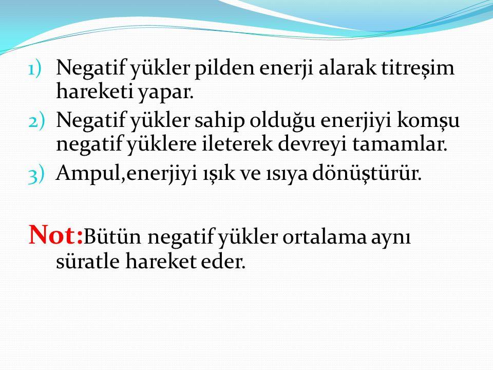 1) Negatif yükler pilden enerji alarak titreşim hareketi yapar. 2) Negatif yükler sahip olduğu enerjiyi komşu negatif yüklere ileterek devreyi tamamla