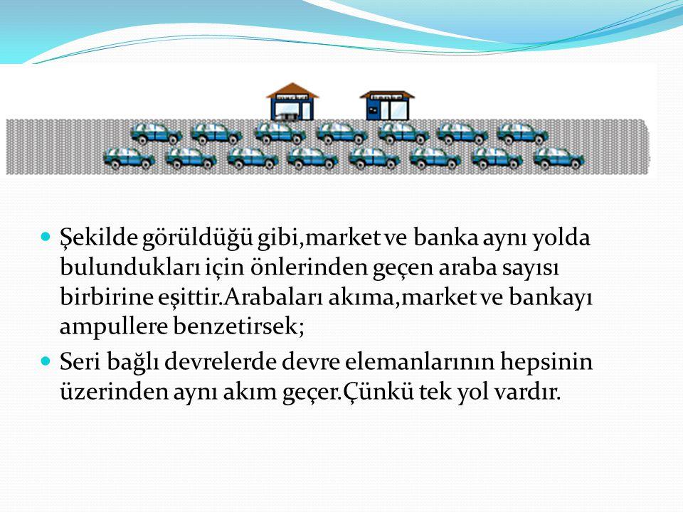 Şekilde görüldüğü gibi,market ve banka aynı yolda bulundukları için önlerinden geçen araba sayısı birbirine eşittir.Arabaları akıma,market ve bankayı