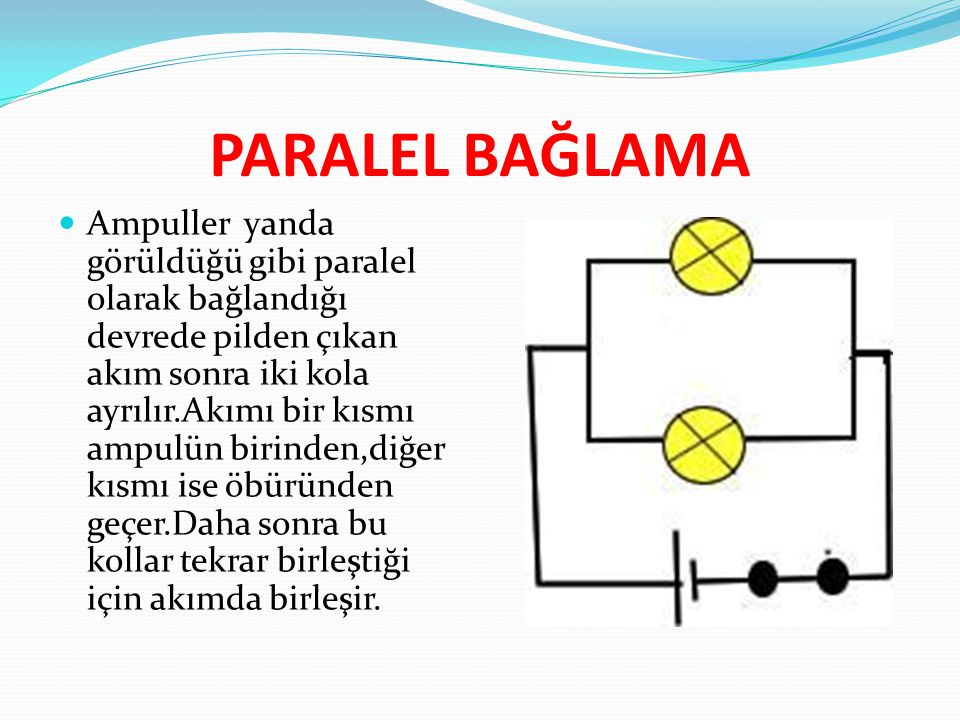 PARALEL BAĞLAMA Ampuller yanda görüldüğü gibi paralel olarak bağlandığı devrede pilden çıkan akım sonra iki kola ayrılır.Akımı bir kısmı ampulün birin