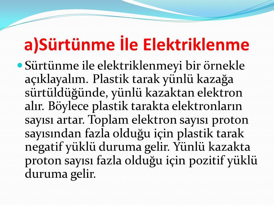 a)Sürtünme İle Elektriklenme Sürtünme ile elektriklenmeyi bir örnekle açıklayalım. Plastik tarak yünlü kazağa sürtüldüğünde, yünlü kazaktan elektron a