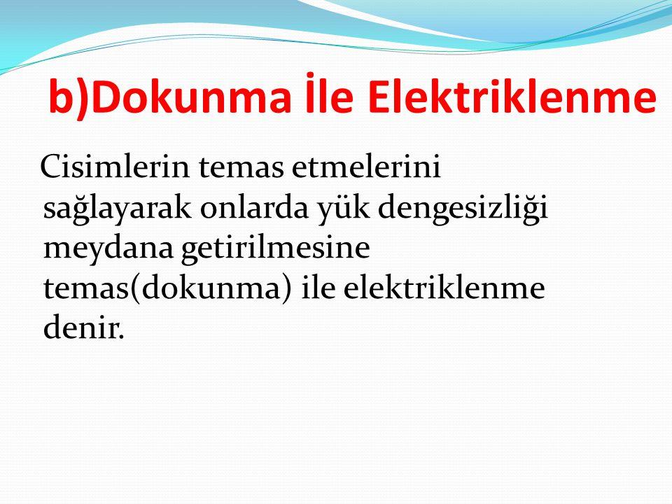 b)Dokunma İle Elektriklenme Cisimlerin temas etmelerini sağlayarak onlarda yük dengesizliği meydana getirilmesine temas(dokunma) ile elektriklenme den