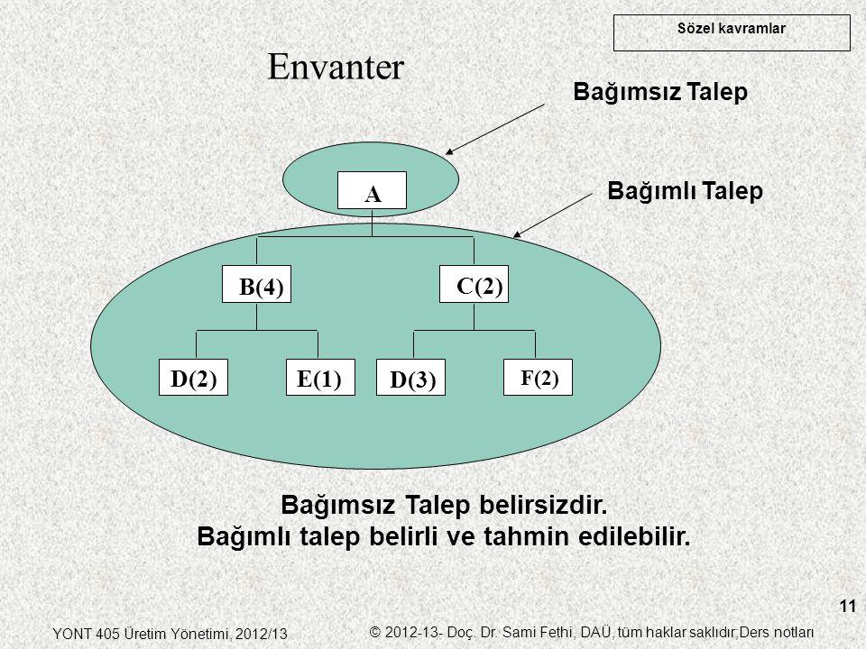 Sözel kavramlar YONT 405 Üretim Yönetimi, 2012/13 © 2012-13- Doç. Dr. Sami Fethi, DAÜ, tüm haklar saklıdır;Ders notları 11 Bağımsız Talep A B(4) C(2)