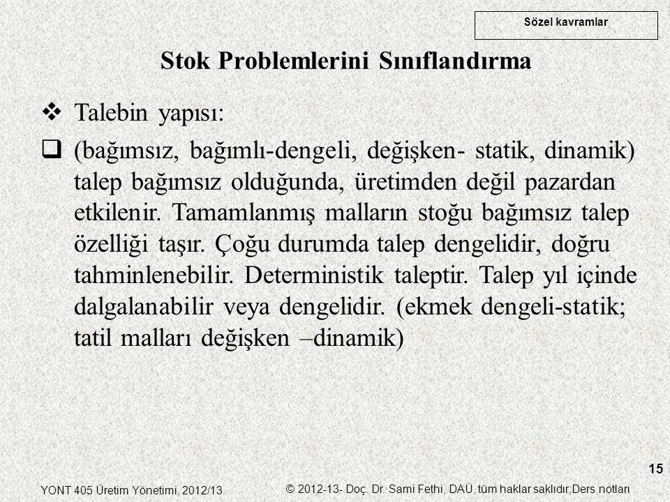 Sözel kavramlar YONT 405 Üretim Yönetimi, 2012/13 © 2012-13- Doç. Dr. Sami Fethi, DAÜ, tüm haklar saklıdır;Ders notları 15  Talebin yapısı:  (bağıms