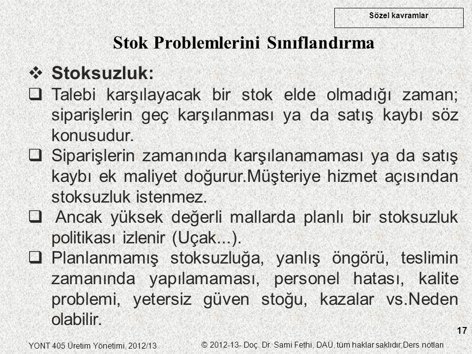 Sözel kavramlar YONT 405 Üretim Yönetimi, 2012/13 © 2012-13- Doç. Dr. Sami Fethi, DAÜ, tüm haklar saklıdır;Ders notları 17  Stoksuzluk:  Talebi karş