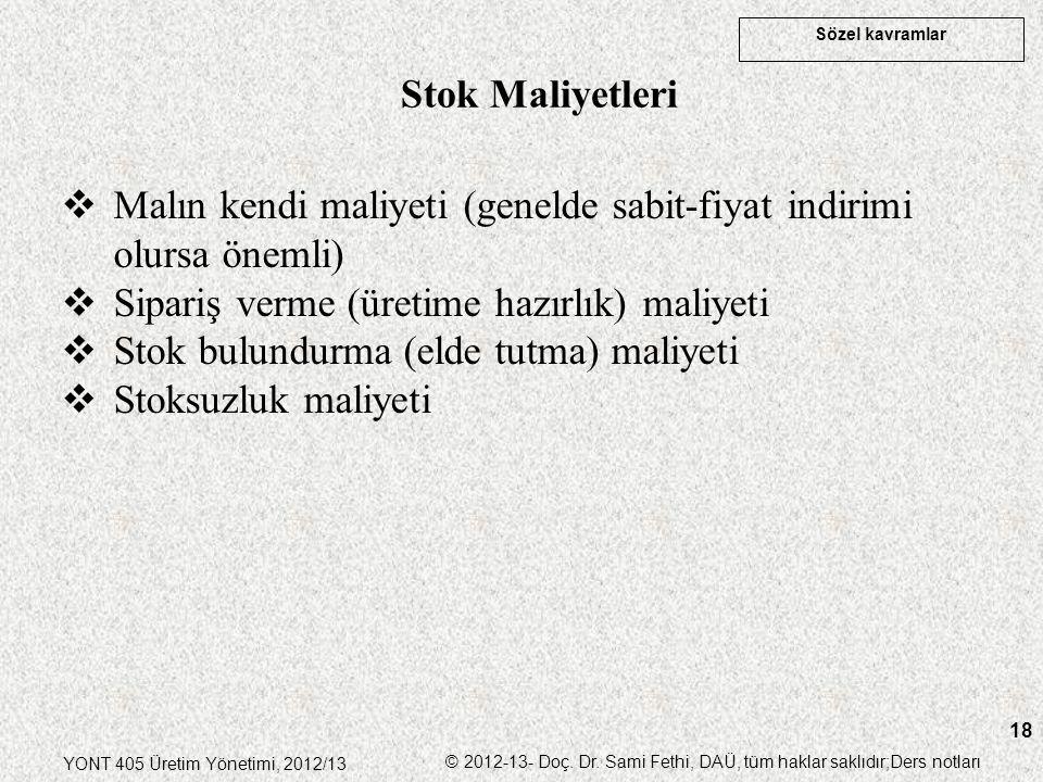 Sözel kavramlar YONT 405 Üretim Yönetimi, 2012/13 © 2012-13- Doç. Dr. Sami Fethi, DAÜ, tüm haklar saklıdır;Ders notları 18  Malın kendi maliyeti (gen